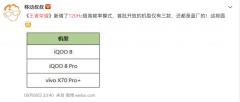 新赛季上分神器 vivo X70 Pro+首批适配《王者荣耀》12