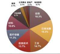 汇全球视野 聚中国优势 ――汇添富MSCI中国A50互联互